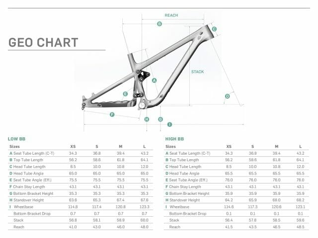 2021 pivot mach 6 geometry